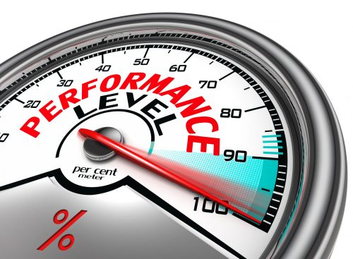HVAC business performance