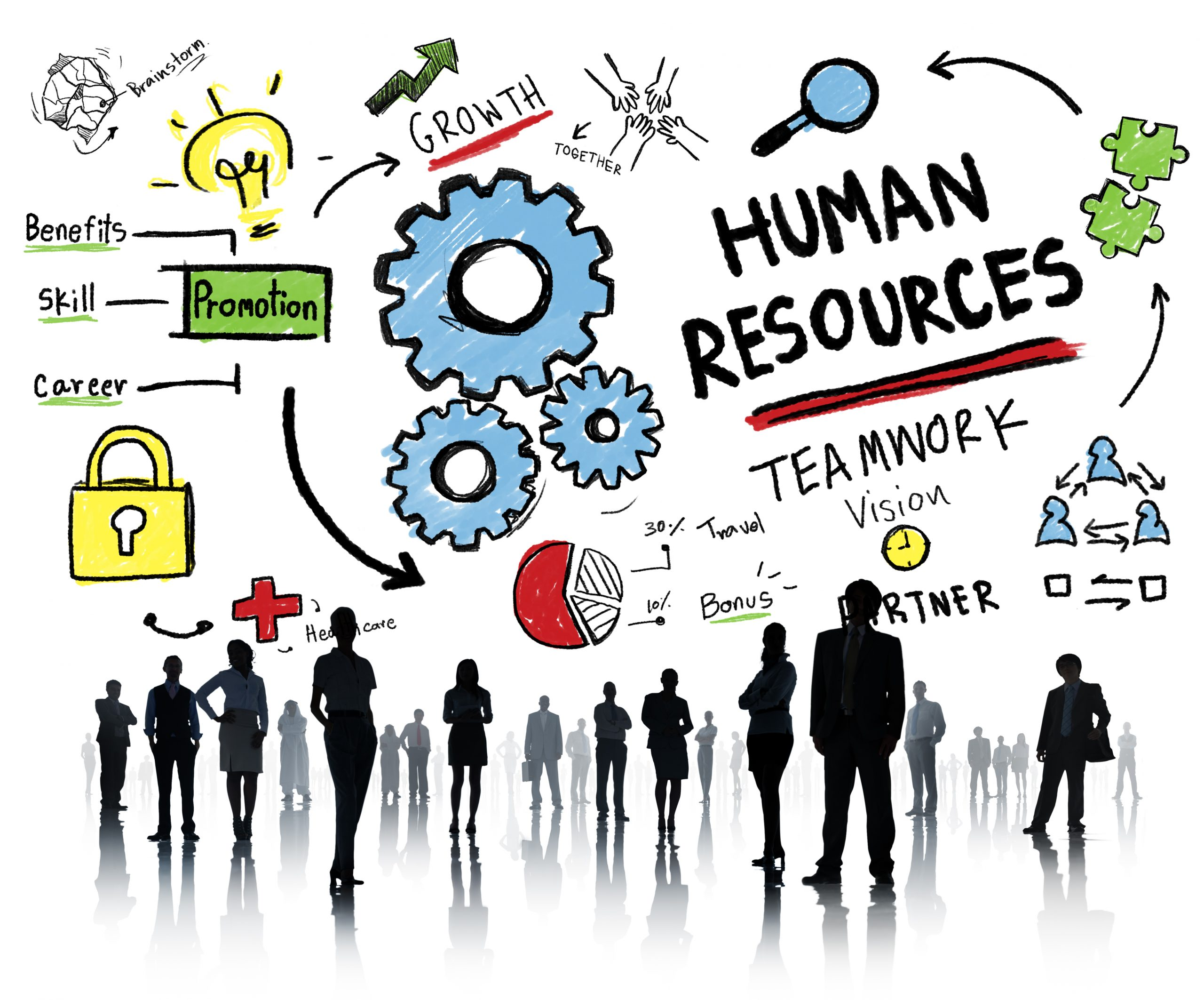 HVAC HR Tips for small businesses